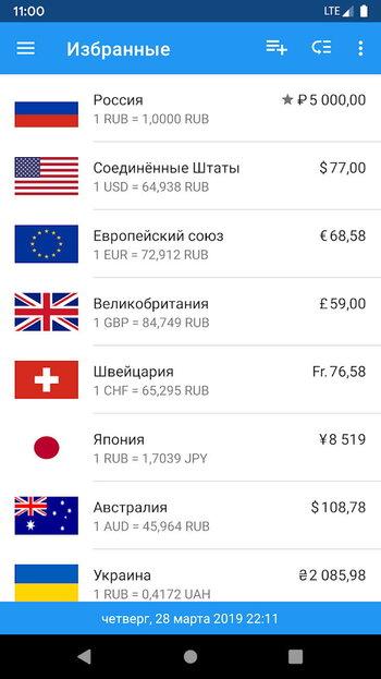 Информация о курсе валют