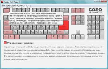 схема клавиатуры - это